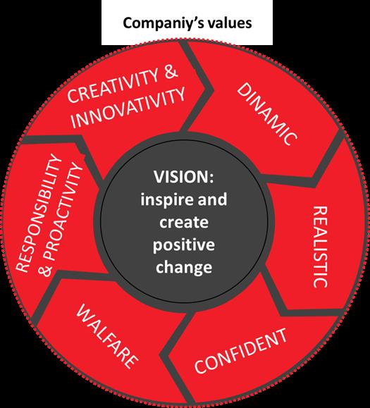 company-values-jpg